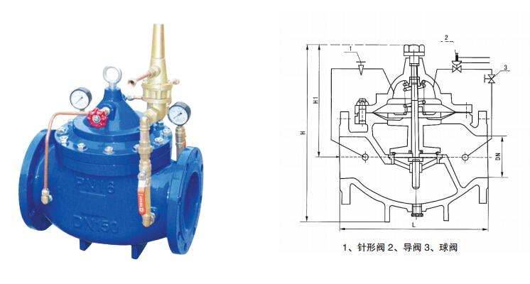 产品中心 水力控制阀系列 正文    hc800x 压差平衡阀是一种用于空调图片