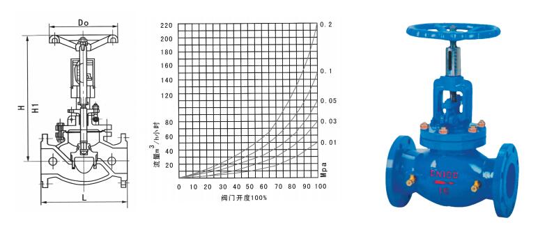 kpf 平衡阀图片